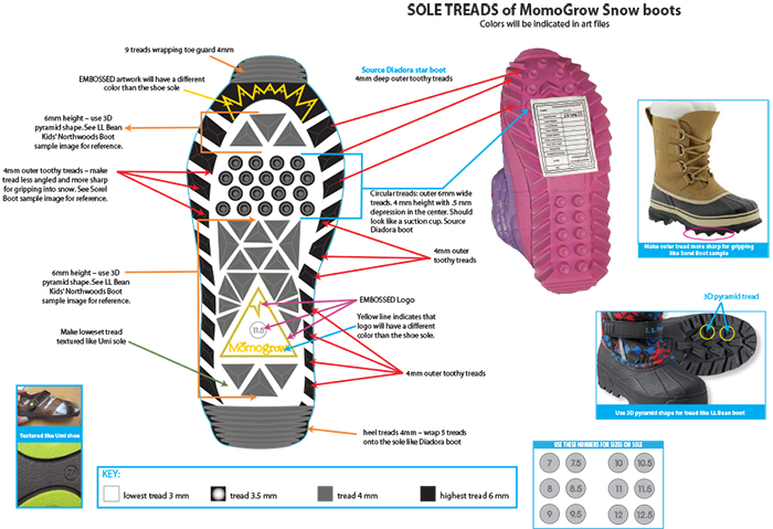 Snow Boot Mould REVISED 9.23.14 FINAL
